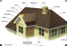 Roofing Installation Diagram