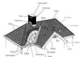 Roofing Repair Diagram