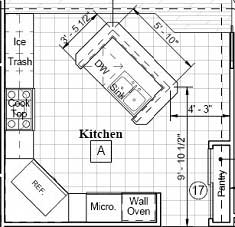 Kitchen Idea Drawing