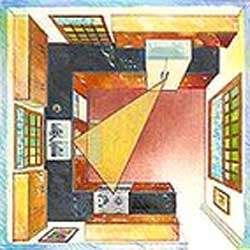 Kitchen Work Triangle Guidelines Helpful Design Hints